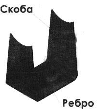 opora_gost_1491182_OPP1_70